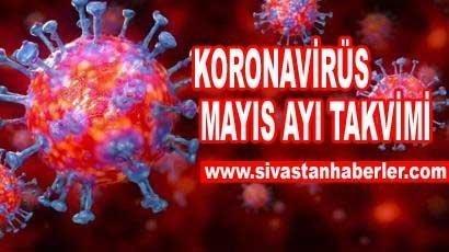 Koronavirüs Mayıs Ayı Takvimi…