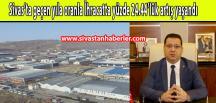 Sivas'ta geçen yıla oranla İhracatta yüzde 24.44'lük artış yaşandı