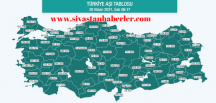 Sivas'ta toplam bugüne kadar 171 bin 893 kişi aşı oldu
