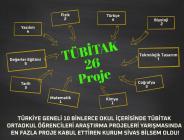 Sivas BİLSEM'in Projeleri göz dolduruyor